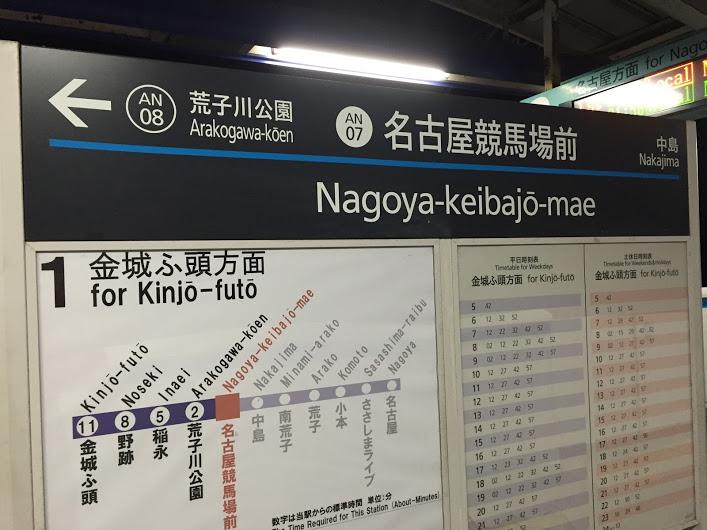 名古屋競馬場前